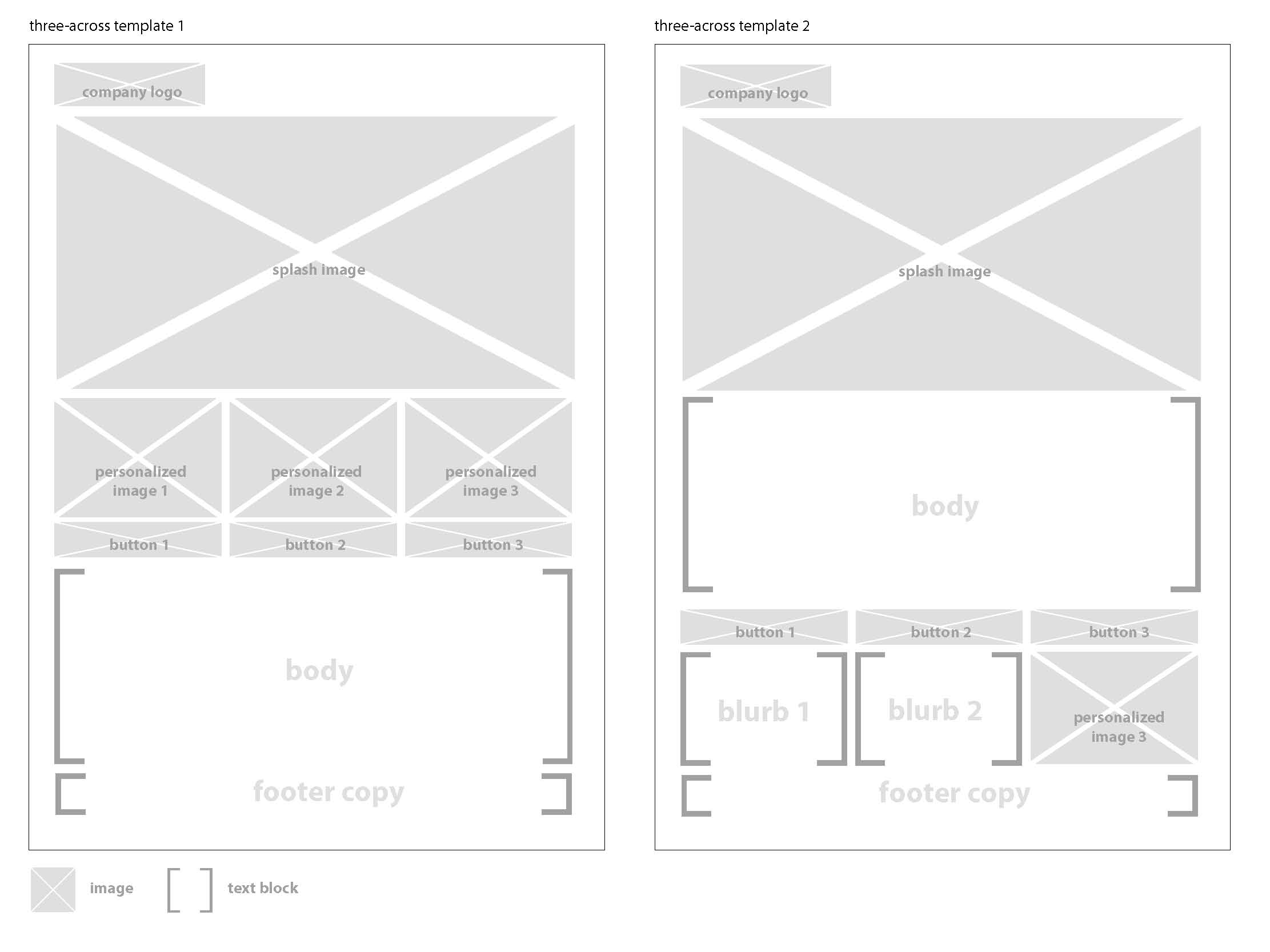powerpoint wireframe template for ui design - wireframe templates low fidelity wireframe template